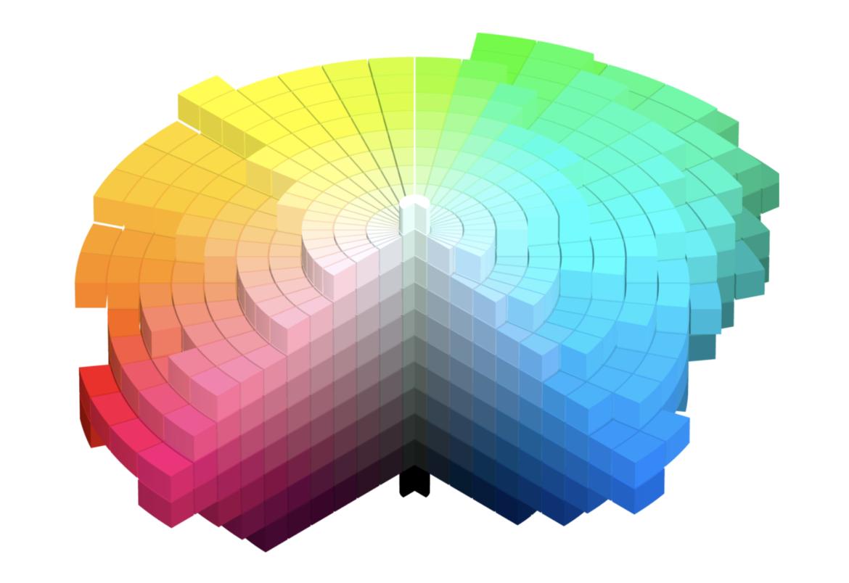 Munsell colour model. Source: Wikimedia